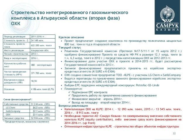Краткое описание • Проект предполагает создание комплекса по производству полиэтилена мощностью 800 тыс. тонн в год в Атыр...