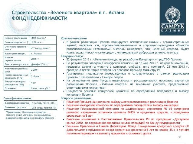 Строительство «Зеленого квартала» в г. Астана ФОНД НЕДВИЖИМОСТИ Краткое описание • В рамках реализации Проекта планируется...