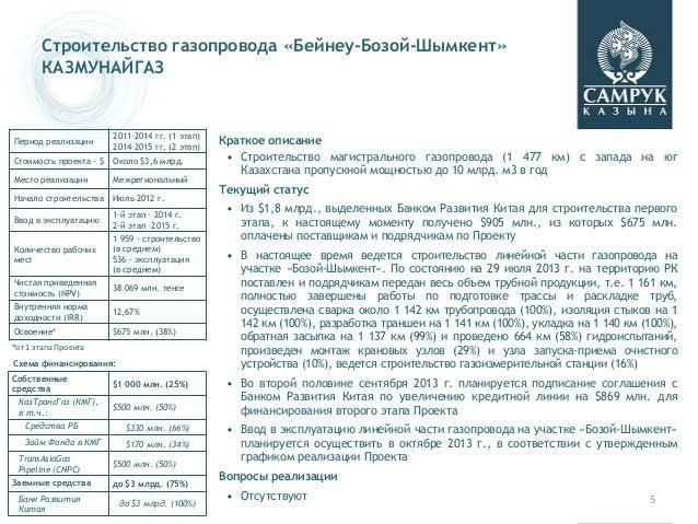 Краткое описание • Строительство магистрального газопровода (1 477 км) с запада на юг Казахстана пропускной мощностью до 1...
