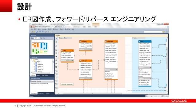 MySQLをGUIで触ろう!! ~MySQL Workbenchのご紹介~