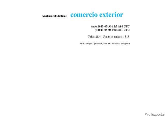 Análisis estadístico: comercio exterior entre 2013-07-30 12:31:14 UTC y 2013-08-06 09:35:41 UTC Tuits: 2134 Usuarios único...