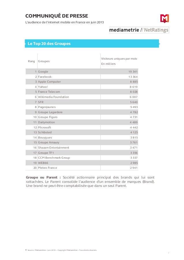 COMMUNIQUÉ DE PRESSE L'audience de l'internet mobile en France en juin 2013 2 Le Top 20 des Groupes Rang Groupes Visiteurs...
