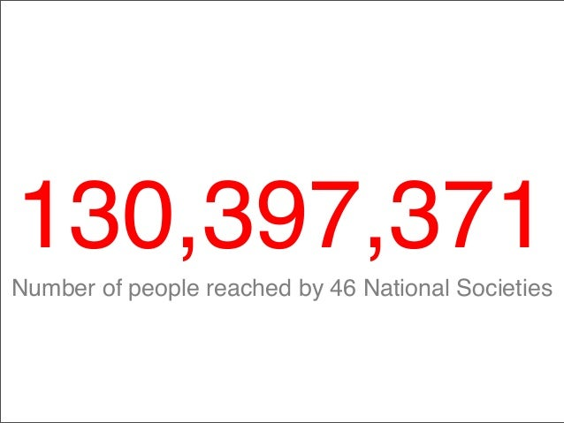 130,397,371 Number of people reached by 46 National Societies