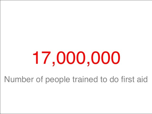 46,000,000 Number of people helped by first aiders