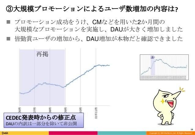 Copyright (C) 2013 DeNA Co.,Ltd. All Rights Reserved. ③大規模プロモーションによるユーザ数増加の内容は? 16  プロモーション成功をうけ、CMなどを用いた2か月間の 大規模なプロモーショ...