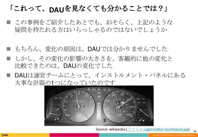 Copyright (C) 2013 DeNA Co.,Ltd. All Rights Reserved. 「これって、DAUを見なくても分かることでは?」  この事例をご紹介したあとでも、おそらく、上記のような 疑問を持たれる方はいらっしゃ...