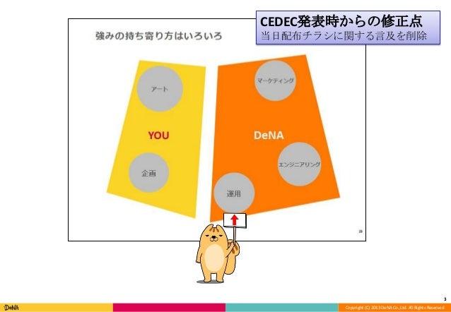 Copyright (C) 2013 DeNA Co.,Ltd. All Rights Reserved. 3 CEDEC発表時からの修正点 当日配布チラシに関する言及を削除