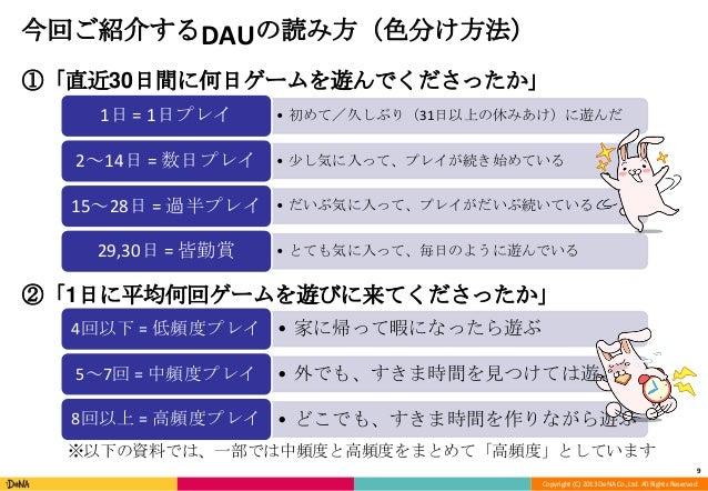 Copyright (C) 2013 DeNA Co.,Ltd. All Rights Reserved. 今回ご紹介するDAUの読み方(色分け方法) ①「直近30日間に何日ゲームを遊んでくださったか」 ②「1日に平均何回ゲームを遊びに来てくだ...