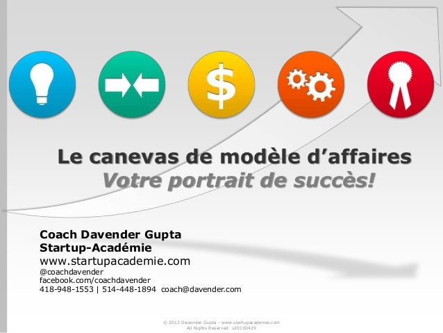 Le canevas de modèle d'affaires Votre portrait de succès! Coach Davender Gupta Startup-Académie www.startupacademie.com @c...