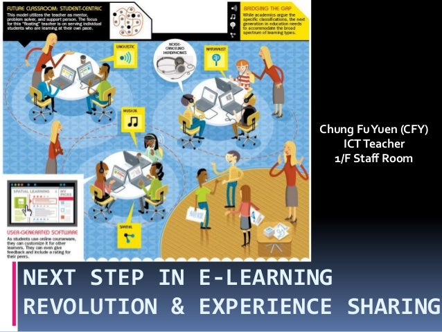 NEXT STEP IN E-LEARNING REVOLUTION & EXPERIENCE SHARING Chung FuYuen (CFY) ICTTeacher 1/F Staff Room