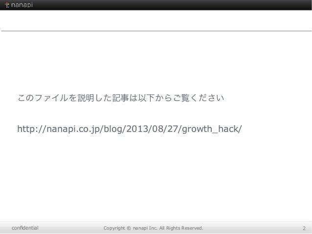 有名サイトのGrowth hackテクニック色々〜Quora、facebook、twitterなど〜 Slide 2