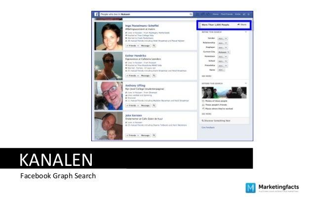 KANALEN Facebook Graph Search