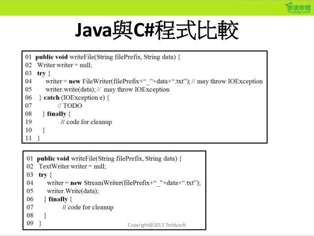 Java與C#程式比較 Copyright@2013 Teddysoft