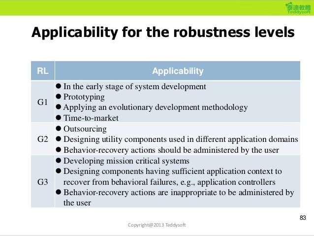 Applicability for the robustness levels 83 RL Applicability G1  In the early stage of system development  Prototyping  ...