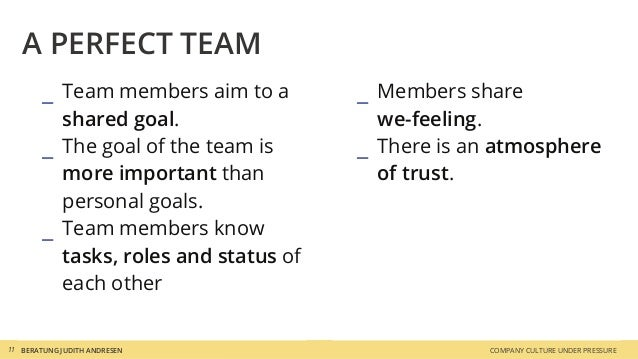 _ Members share we-feeling. _ There is an atmosphere of trust. _ Team members aim to a shared goal. _ The goal of the team...