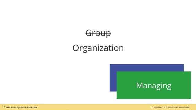 Organizing COMPANY CULTURE UNDER PRESSUREBERATUNG JUDITH ANDRESEN Group Organization 17 Managing