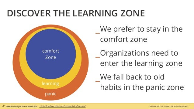 panic learning COMPANY CULTURE UNDER PRESSUREBERATUNG JUDITH ANDRESEN DISCOVER THE LEARNING ZONE _We prefer to stay in the...