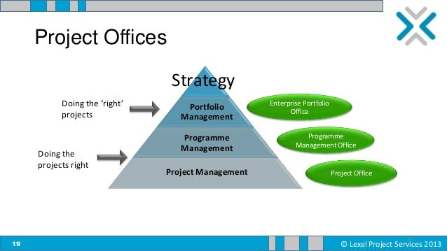 project management office vs enterprise project A project management office (pmo) is a group or department within a business, agency or enterprise that defines and maintains standards for project management within the organization the primary goal of a pmo is to achieve benefits from standardizing and following project management processes .