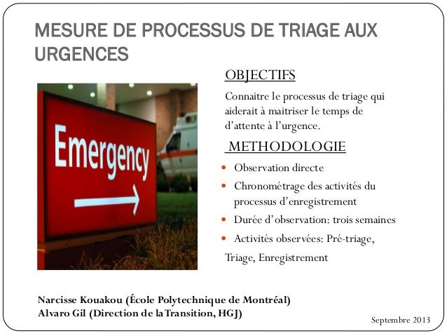 MESURE DE PROCESSUS DE TRIAGE AUX URGENCES OBJECTIFS Connaitre le processus de triage qui aiderait à maitriser le temps de...