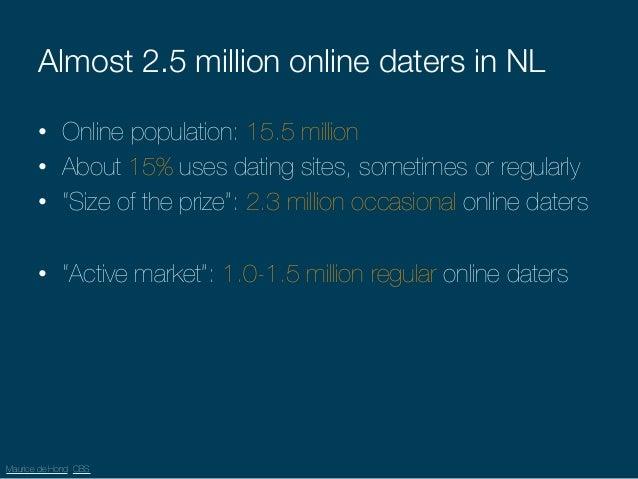 Paiq fun dating site