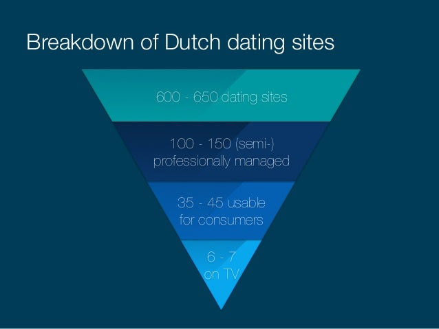 2. FlirtZone. Sex Dating in Netherlands. ( 18)