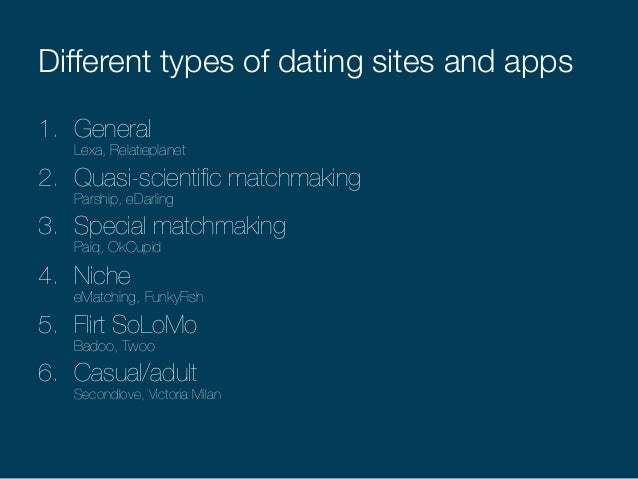 Different types of online dating websites