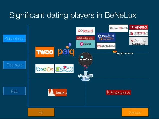 Hollywood university app dating image 1