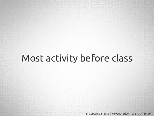 17 September 2013   @svencharleer   svencharleer.com Most activity before class