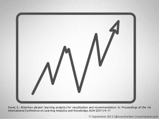 17 September 2013   @svencharleer   svencharleer.com Duval, E.: Attention please!: learning analytics for visualization an...