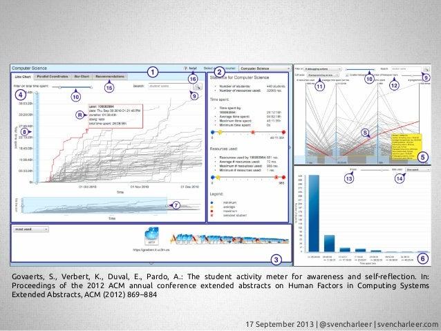 17 September 2013   @svencharleer   svencharleer.com Govaerts, S., Verbert, K., Duval, E., Pardo, A.: The student activity...