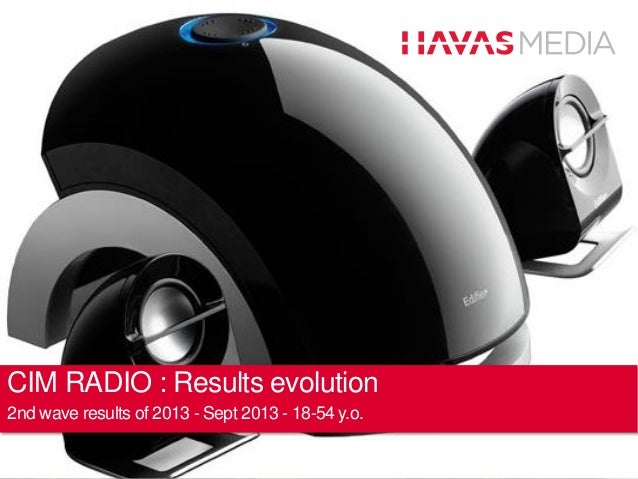 CIM RADIO : Results evolution 2nd wave results of 2013 - Sept 2013 - 18-54 y.o.