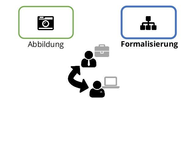 Abbildung  Formalisierung