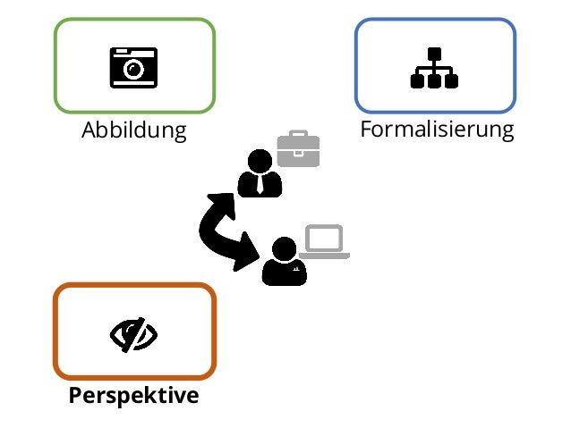 Abbildung  Perspektive  Formalisierung