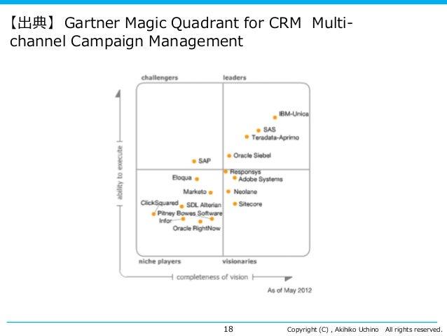 Copyright (C) , Akihiko Uchino All rights reserved. 【出典】 Gartner Magic Quadrant for CRM Multi- channel Campaign Management...