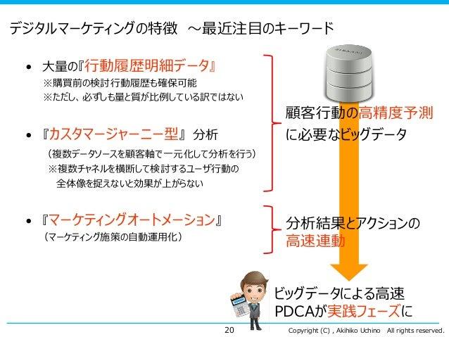 Copyright (C) , Akihiko Uchino All rights reserved. ビッグデータによる高速 PDCAが実践フェーズに デジタルマーケティングの特徴 ~最近注目のキーワード • 大量の『行動履歴明細データ』 ※...