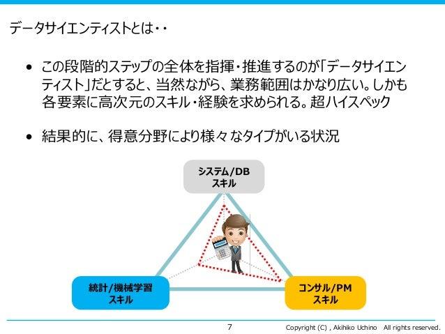 Copyright (C) , Akihiko Uchino All rights reserved. データサイエンティストとは・・ • この段階的ステップの全体を指揮・推進するのが「データサイエン ティスト」だとすると、当然ながら、業務範囲...