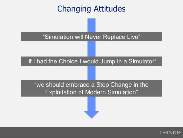 simulation strategies Whether you are doing a team simulation (8 rounds) or individual simulation (4 rounds), the same thing applies for your convenience, i will break the general strategies into 7 parts: r&d, marketing, production, finance, hr, tqm & reports .