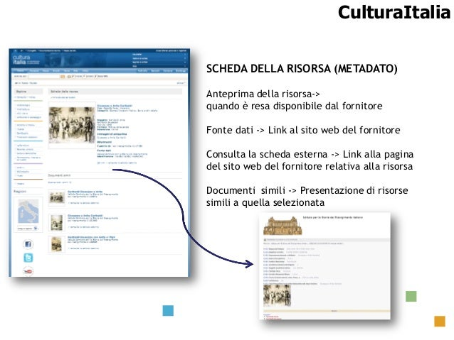 Nuova funzione di ricerca CulturaItalia  SCHEDA DELLA RISORSA (METADATO) Anteprima della risorsa-> quando è resa disponibi...