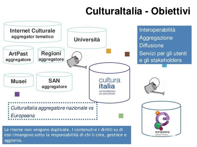 CulturaItalia - Obiettivi Internet Culturale aggregator tematico  ArtPast  Regioni  aggregatore  Università  aggregatore  ...