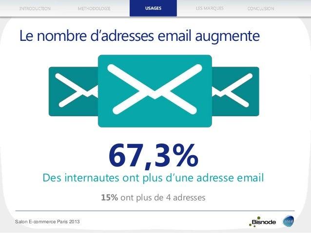 METHODOLOGIEINTRODUCTION LES MARQUESUSAGES CONCLUSION Salon E-commerce Paris 2013 Le nombre d'adresses email augmente Des ...