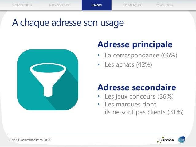 METHODOLOGIEINTRODUCTION LES MARQUESUSAGES CONCLUSION Salon E-commerce Paris 2013 A chaque adresse son usage Adresse princ...
