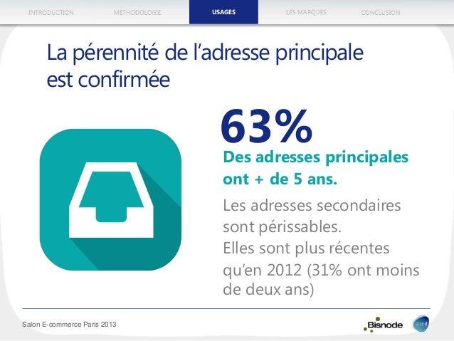 METHODOLOGIEINTRODUCTION LES MARQUESUSAGES CONCLUSION Salon E-commerce Paris 2013 La pérennité de l'adresse principale est...