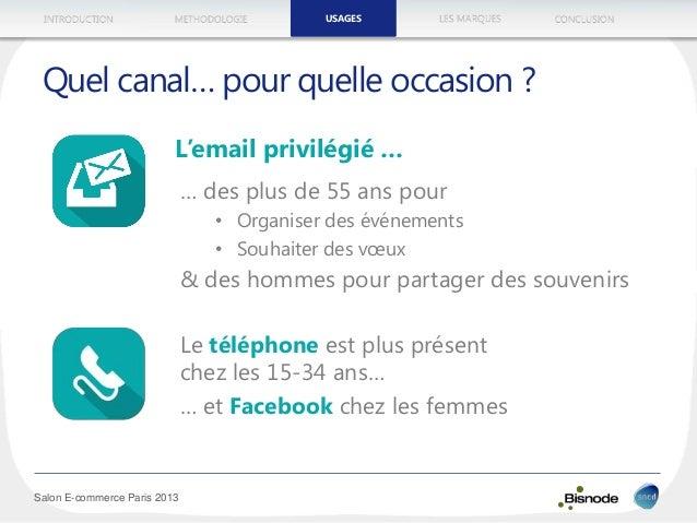 METHODOLOGIEINTRODUCTION LES MARQUESUSAGES CONCLUSION Salon E-commerce Paris 2013 Quel canal… pour quelle occasion ? … des...