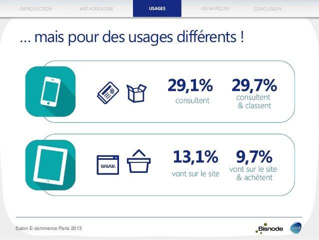 METHODOLOGIEINTRODUCTION LES MARQUESUSAGES CONCLUSION Salon E-commerce Paris 2013 … mais pour des usages différents ! USAG...