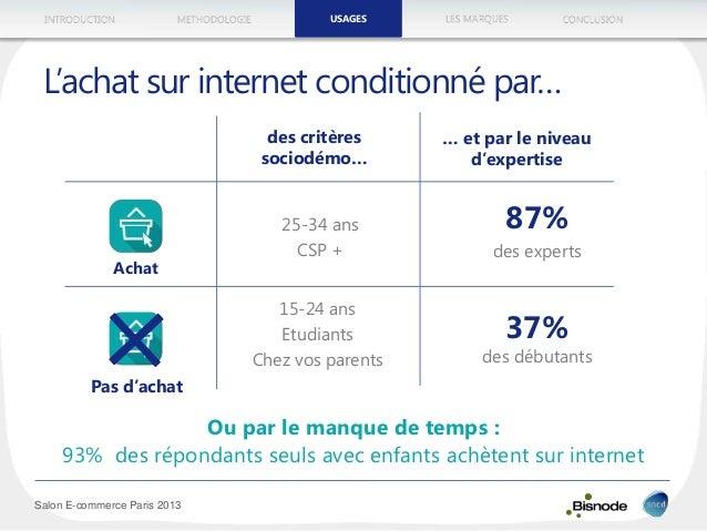 METHODOLOGIEINTRODUCTION LES MARQUESUSAGES CONCLUSION Salon E-commerce Paris 2013 L'achat sur internet conditionné par… de...