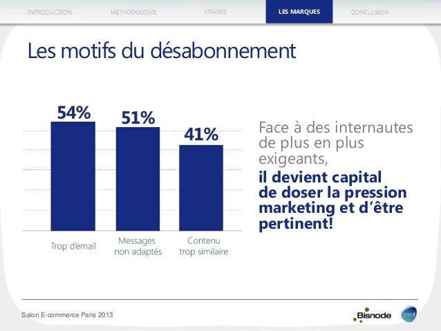 METHODOLOGIEINTRODUCTION LES MARQUESUSAGES CONCLUSION Salon E-commerce Paris 2013 Les motifs du désabonnement Face à des i...