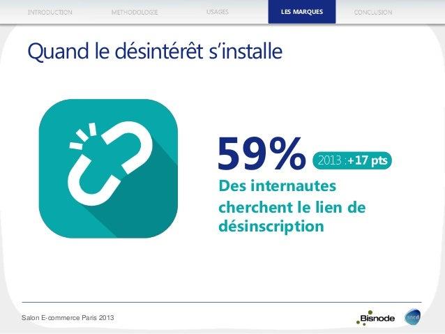 METHODOLOGIEINTRODUCTION LES MARQUESUSAGES CONCLUSION Salon E-commerce Paris 2013 Quand le désintérêt s'installe 59%Des in...