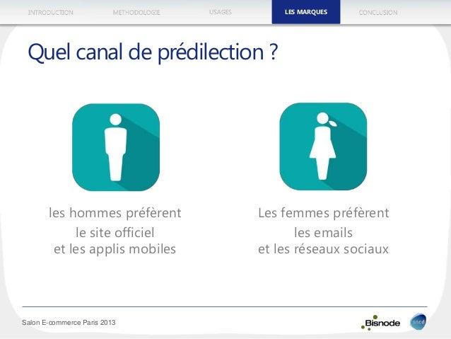 METHODOLOGIEINTRODUCTION LES MARQUESUSAGES CONCLUSION Salon E-commerce Paris 2013 Quel canal de prédilection ? Les femmes ...