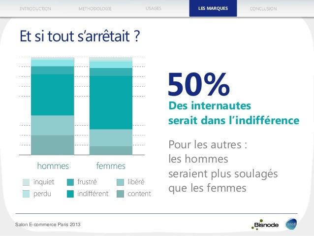 METHODOLOGIEINTRODUCTION LES MARQUESUSAGES CONCLUSION Salon E-commerce Paris 2013 Et si tout s'arrêtait ? Pour les autres ...