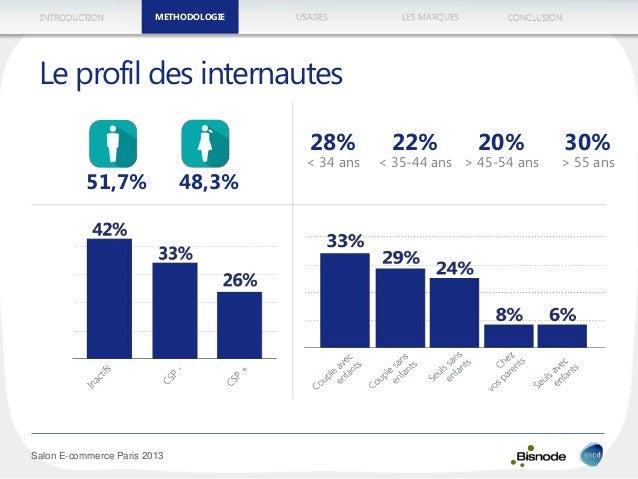 METHODOLOGIEINTRODUCTION LES MARQUESUSAGES CONCLUSION Salon E-commerce Paris 2013 Le profil des internautes METHODOLOGIE 5...